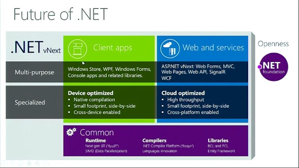 asp net mvc application start