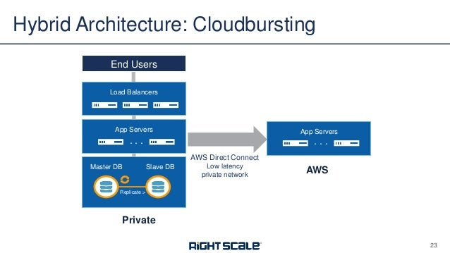 aws application load balancer sticky sessions