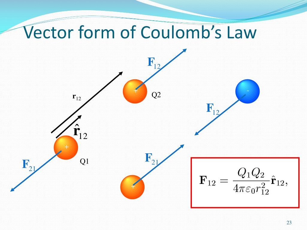 coulomb law and its applications