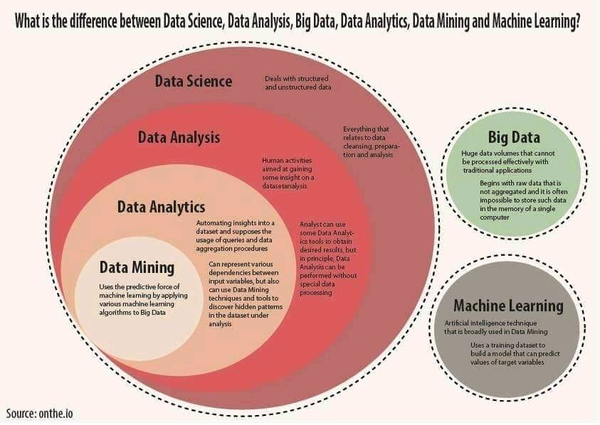 data mining use cases and business analytics applications