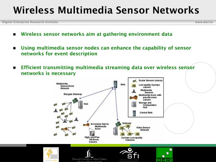 wireless sensor networks applications ppt