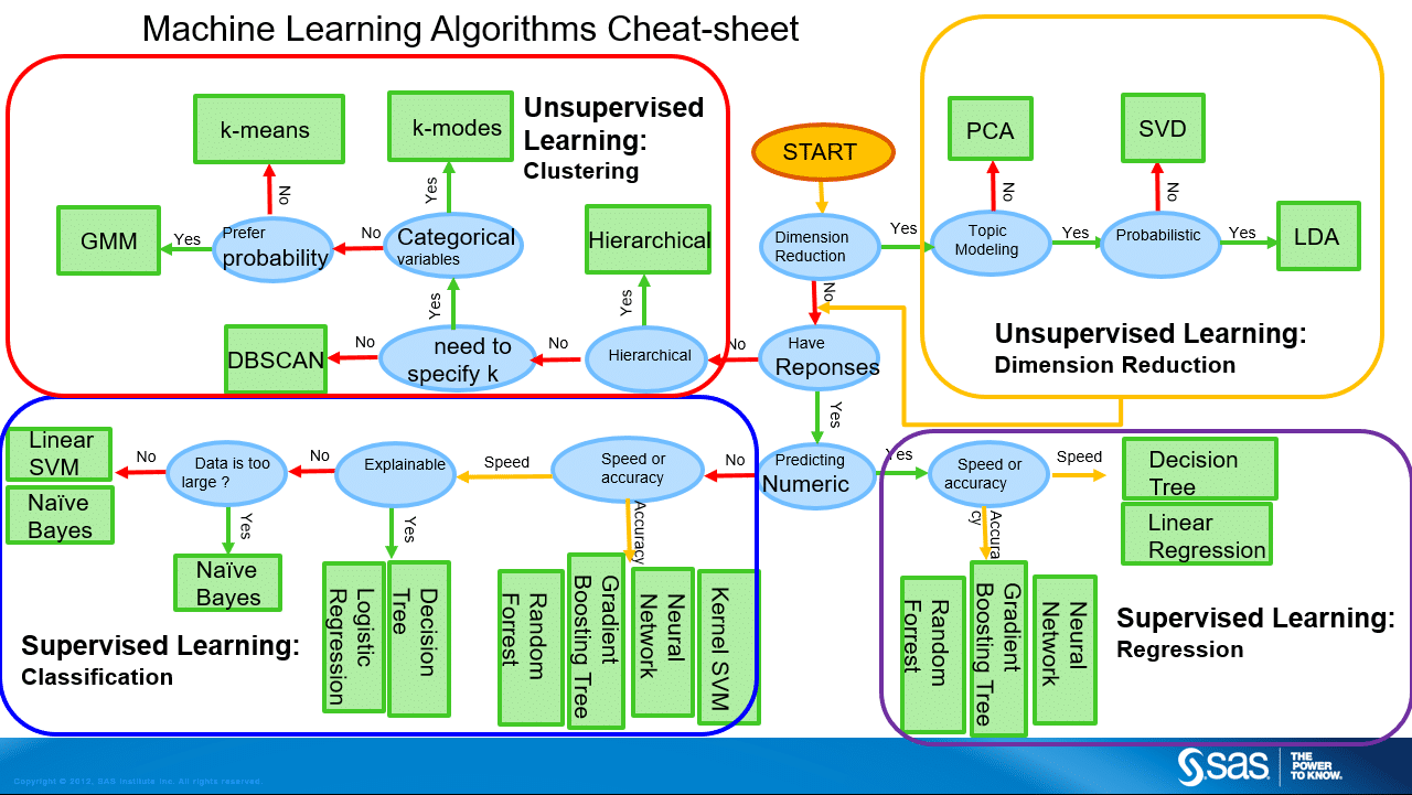 learning android application testing pdf