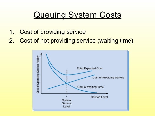 application of queuing theory in computer system