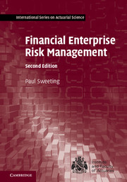 financial risk management techniques and applications