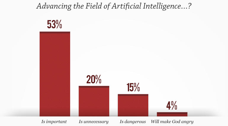 engineering applications of artificial intelligence acceptance rate