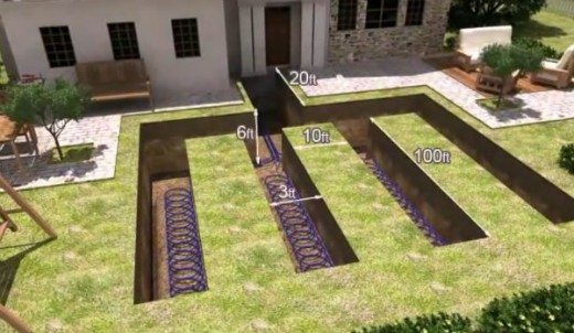 ground source heat pumps systems and applications