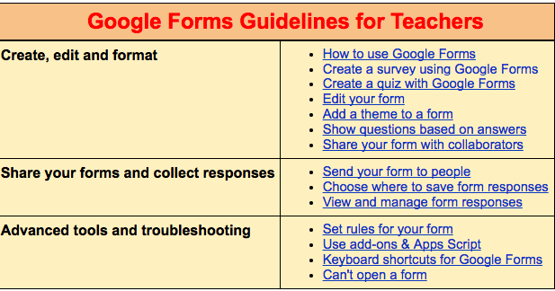 how to make a google application form
