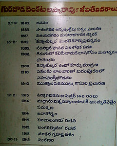 if applicable meaning in telugu