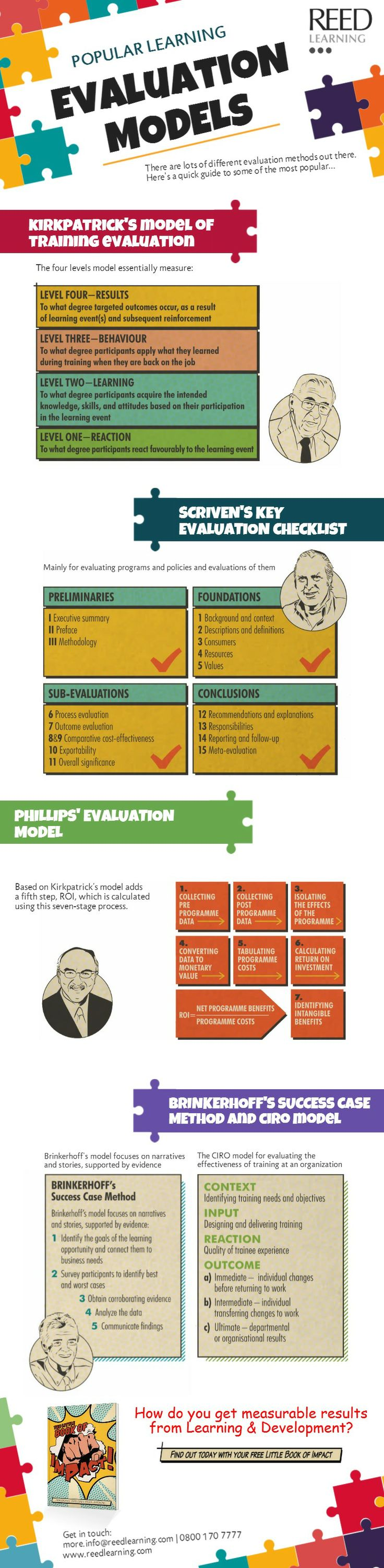 leadership models methods and applications