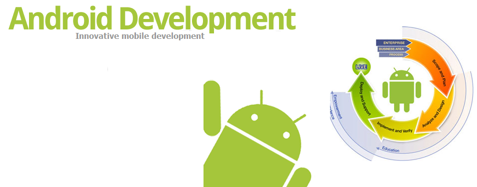 online training for android application development