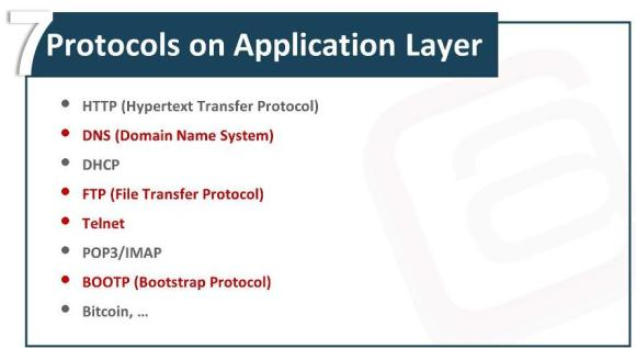 osi model application layer protocols