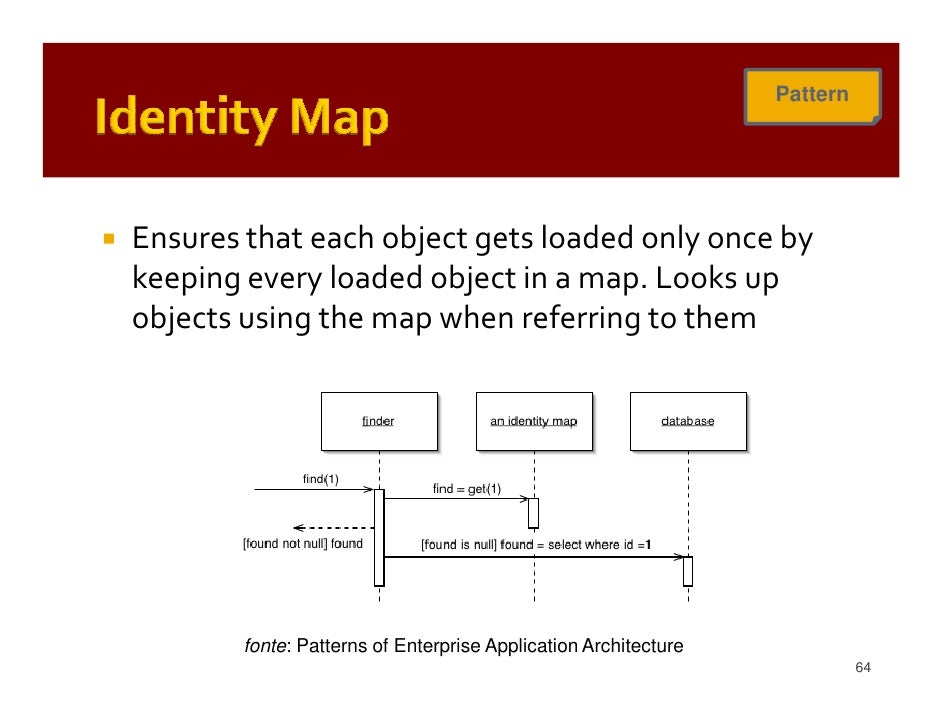 patterns of enterprise application architecture review