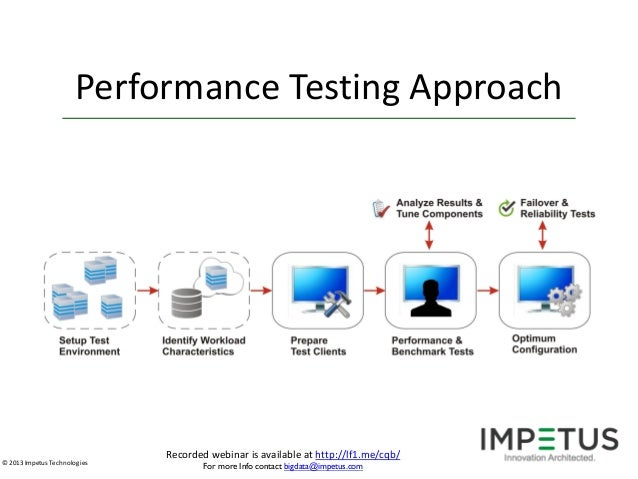 performance testing tools for net applications