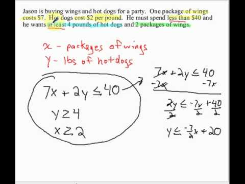 real life applications of inequalities