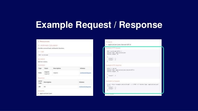 response contenttype application pdf example