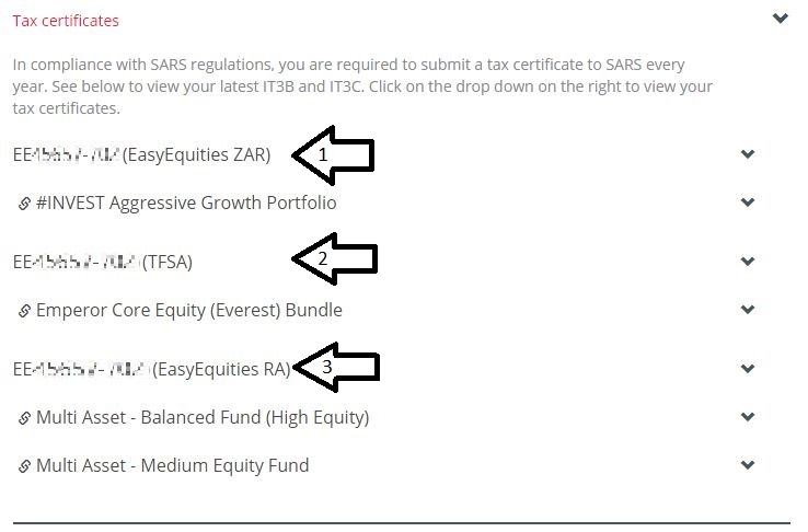 sars tax clearance application form